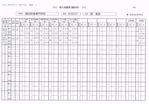 第1回と第2回合同模試成績表ー2