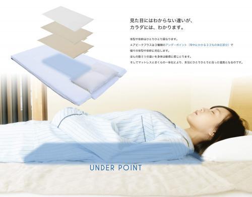 安眠、快眠、おすすめのマットレス!9月3日は快眠の日!