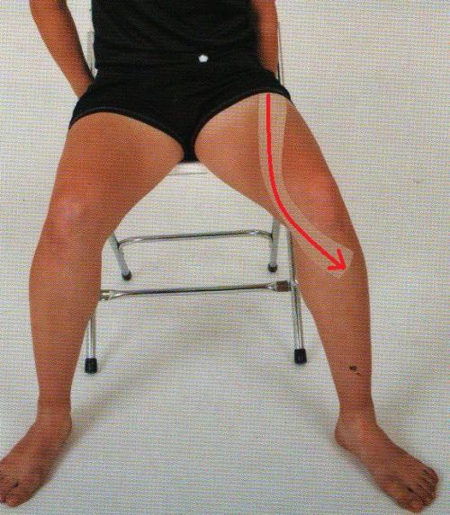 膝の鵞足炎について