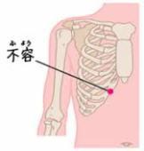 肩甲骨の下のほうの背中の痛み