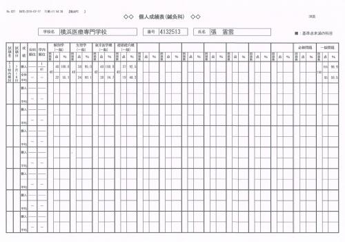先週 横浜校第1回校内模試のご報告