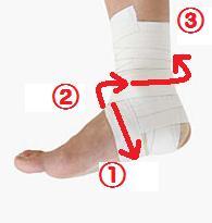 サッカー選手に多い足関節捻挫のテーピング