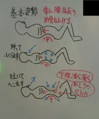 新丸子・武蔵小杉 体幹トレーニングの基礎