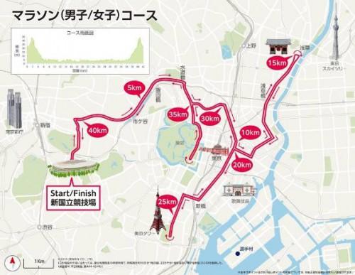 マラソンコースの発表