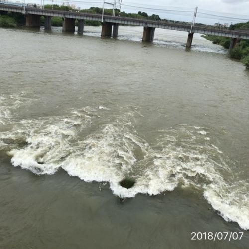 水位の上昇