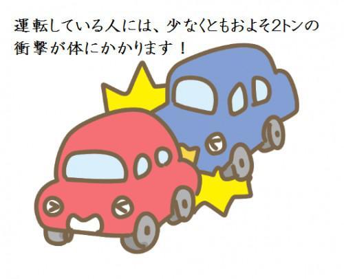 交通事故の治療について