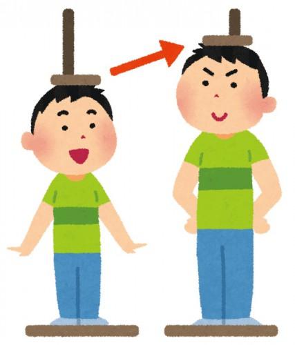 子どもの身長を伸ばす正しい生活習慣