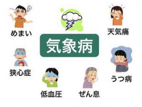 台風・気象病による頭痛、肩こり、腰痛にはオリンピア鍼灸整骨院