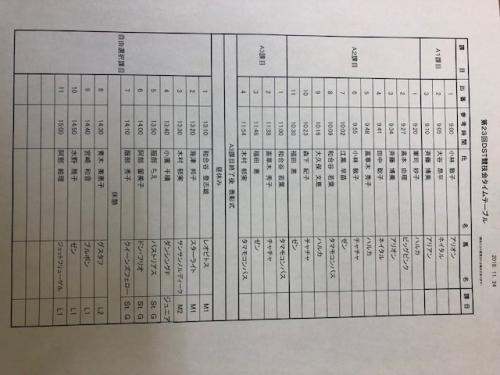第24回部内競技会 一日目出番表