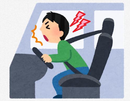 交通事故での接骨院受診について(むち打ち症等)