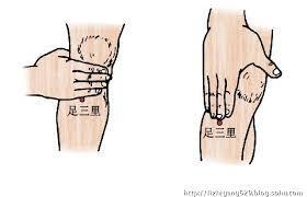 胃下垂と肩こりの関係