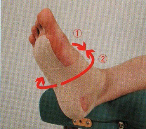 足のかかとの痛み 足底腱膜炎について