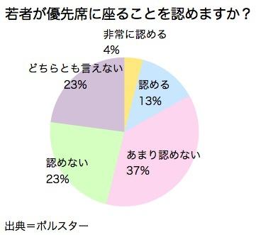 日本の子供たちが英語を学ぶ前に身に着けるべき世界の常識