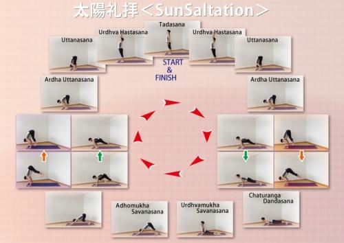 太陽礼拝…スムーズな力の移行がスムーズな動きを生み出す!